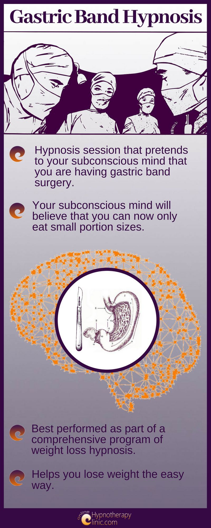 hypnose de l'anneau gastrique