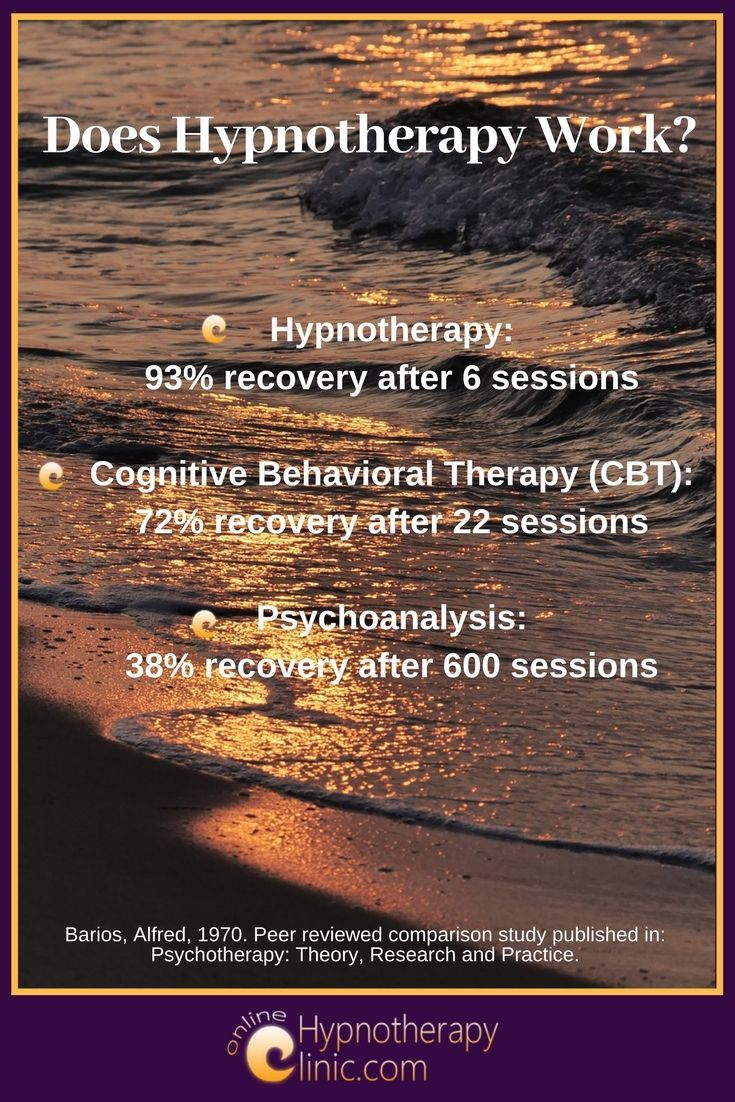 Does hypnotherapy work